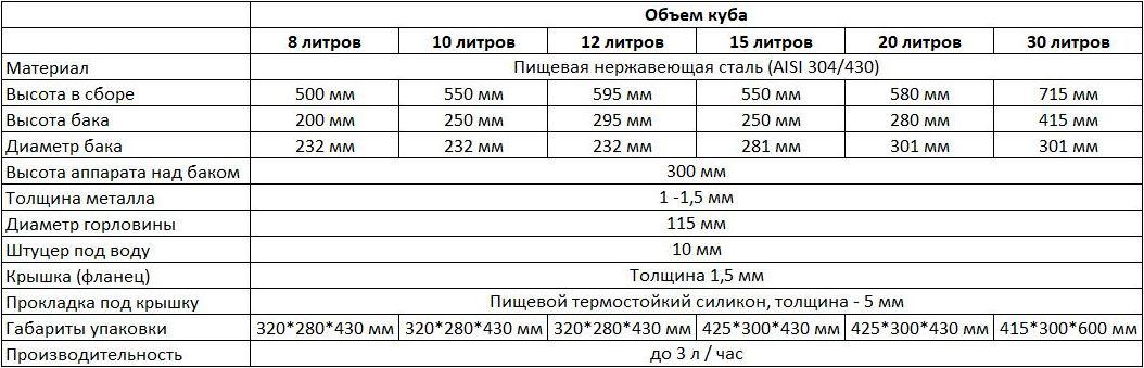 Самогонный аппарат Феникс Хозяин характеристики