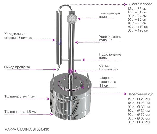 Самогонный аппарат Феникс Кристалл схема